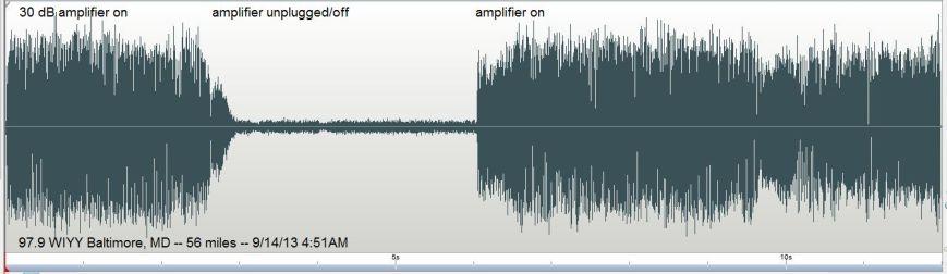 wiyy_amplifier