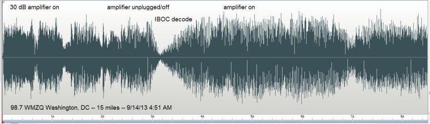 wmzq_amplifier